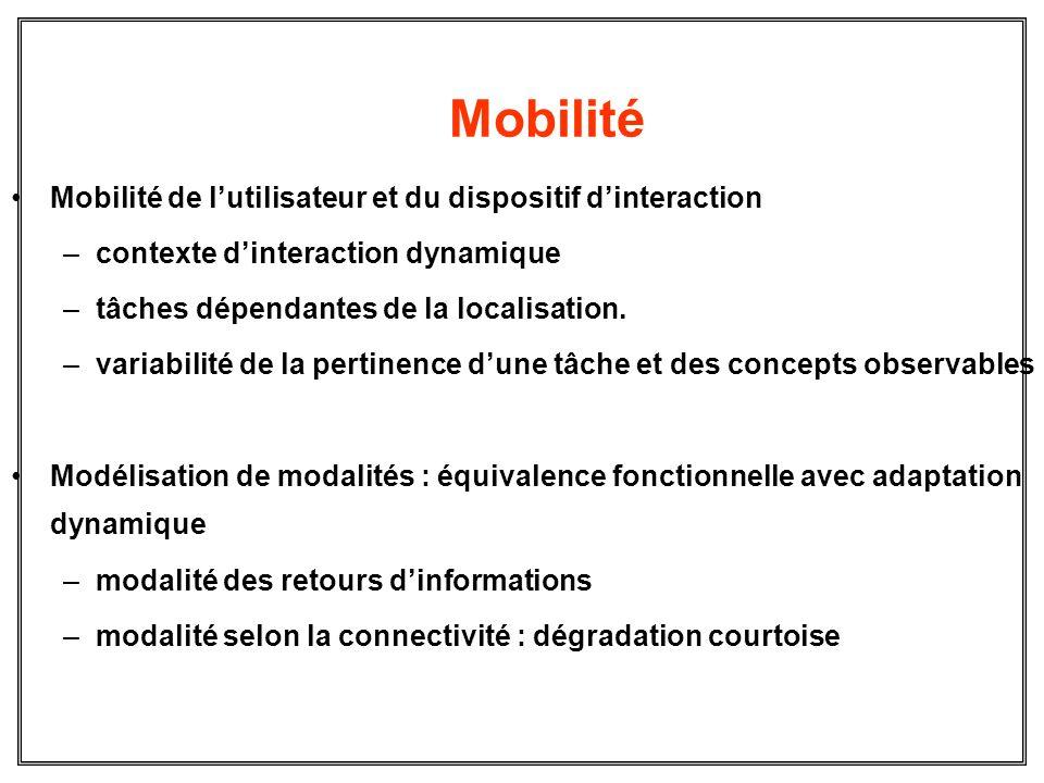 Mobilité Mobilité de lutilisateur et du dispositif dinteraction –contexte dinteraction dynamique –tâches dépendantes de la localisation. –variabilité