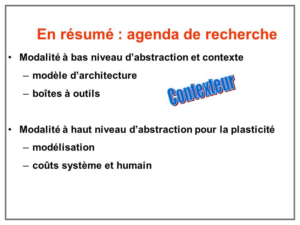 En résumé : agenda de recherche Modalité à bas niveau dabstraction et contexte –modèle darchitecture –boîtes à outils Modalité à haut niveau dabstract