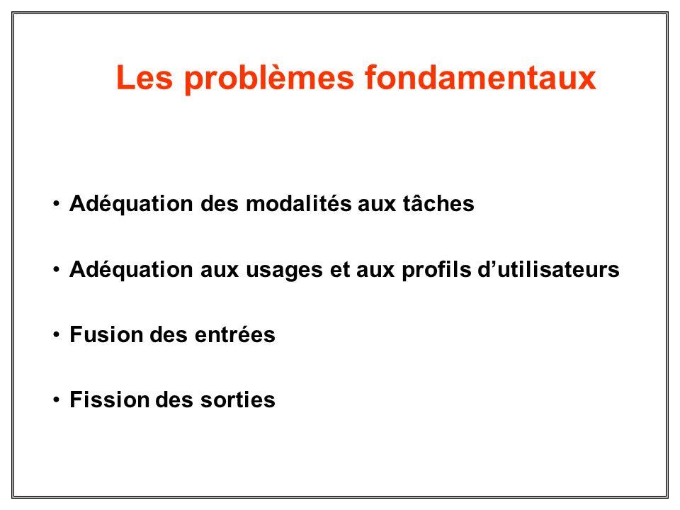 Les problèmes fondamentaux Adéquation des modalités aux tâches Adéquation aux usages et aux profils dutilisateurs Fusion des entrées Fission des sorti