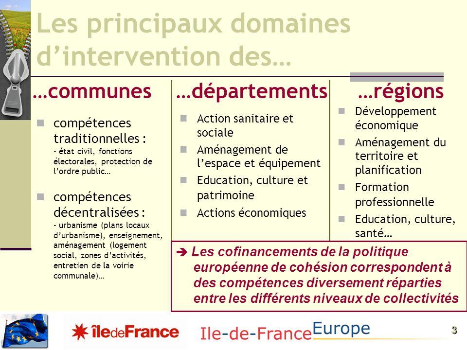 3 Les principaux domaines dintervention des… Développement économique Aménagement du territoire et planification Formation professionnelle Education,