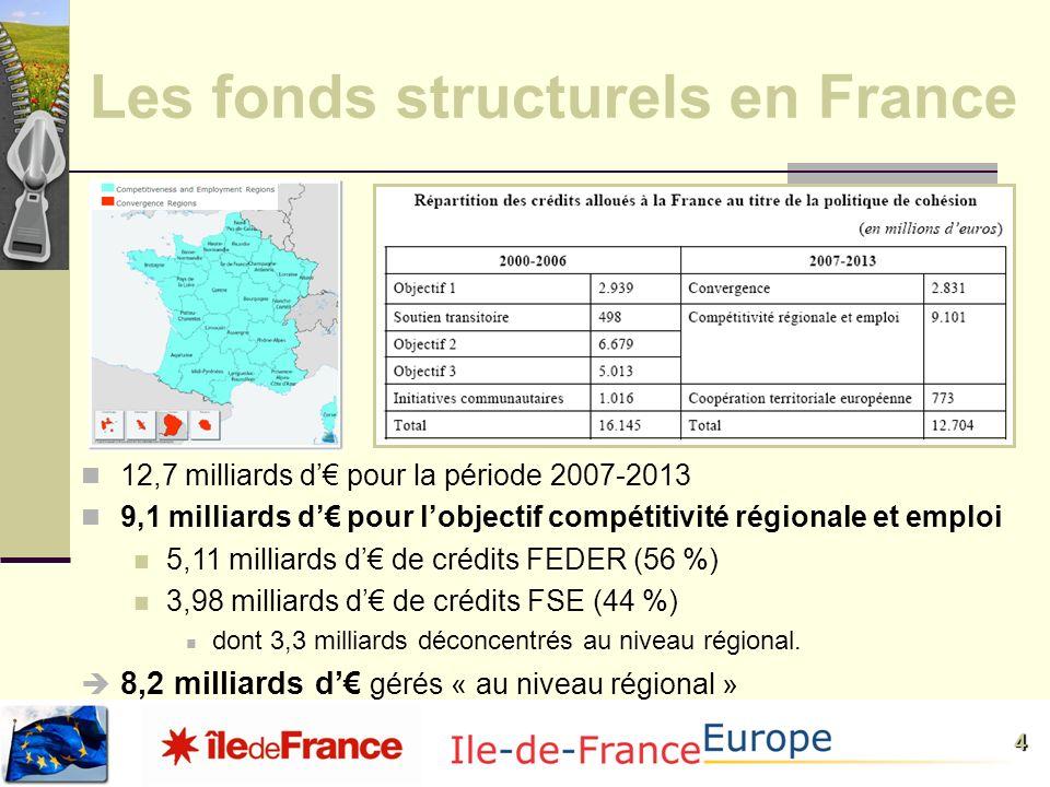 4 Les fonds structurels en France 12,7 milliards d pour la période 2007-2013 9,1 milliards d pour lobjectif compétitivité régionale et emploi 5,11 mil