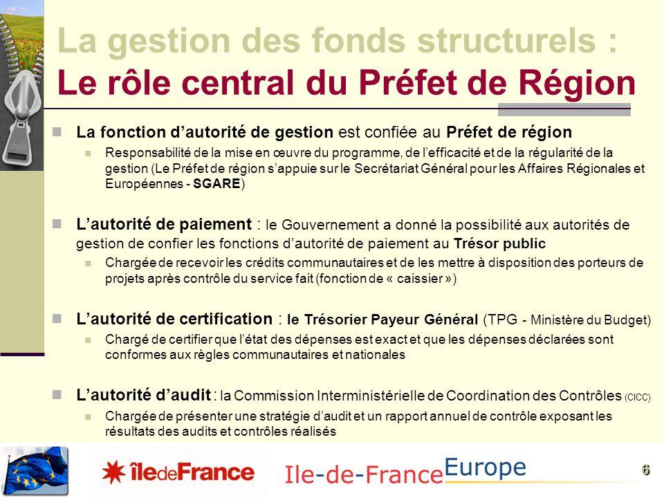6 La gestion des fonds structurels : Le rôle central du Préfet de Région La fonction dautorité de gestion est confiée au Préfet de région Responsabili