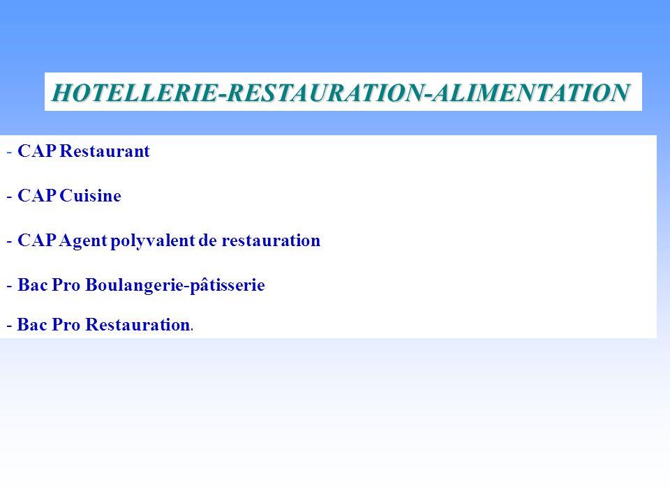 HOTELLERIE-RESTAURATION-ALIMENTATION - CAP Restaurant - CAP Cuisine - CAP Agent polyvalent de restauration - Bac Pro Boulangerie-pâtisserie - Bac Pro Restauration.