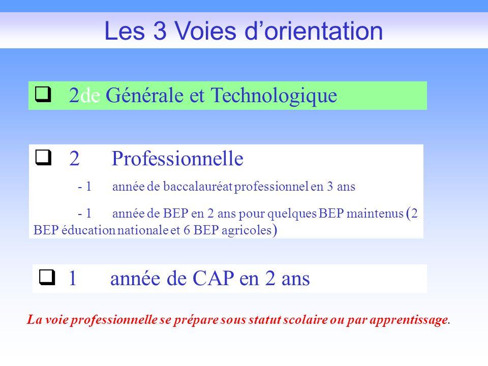 2de Générale et Technologique 2de Professionnelle - 1ère année de baccalauréat professionnel en 3 ans - 1ère année de BEP en 2 ans pour quelques BEP m
