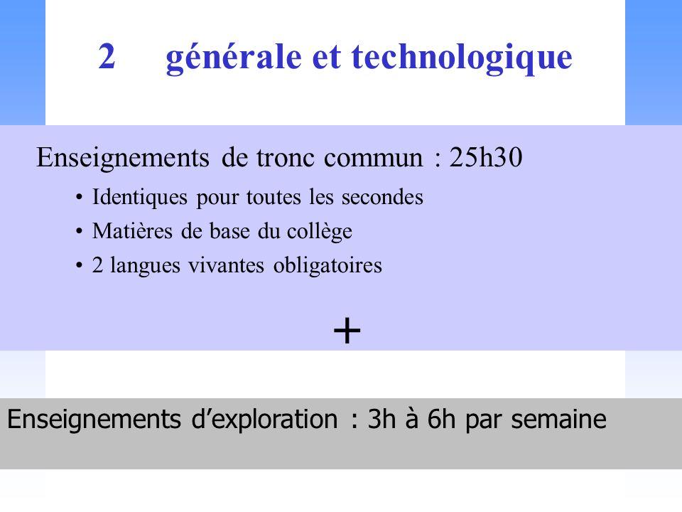 2 nde générale et technologique Enseignements de tronc commun : 25h30 Identiques pour toutes les secondes Matières de base du collège 2 langues vivantes obligatoires + Enseignements dexploration : 3h à 6h par semaine