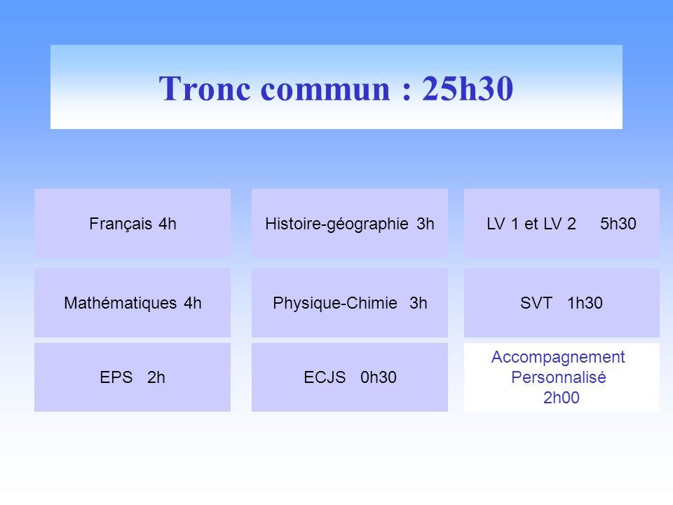 Tronc commun : 25h30 Accompagnement Personnalisé 2h00 ECJS 0h30EPS 2h SVT 1h30Physique-Chimie 3h LV 1 et LV 2 5h30 Mathématiques 4h Histoire-géographie 3hFrançais 4h