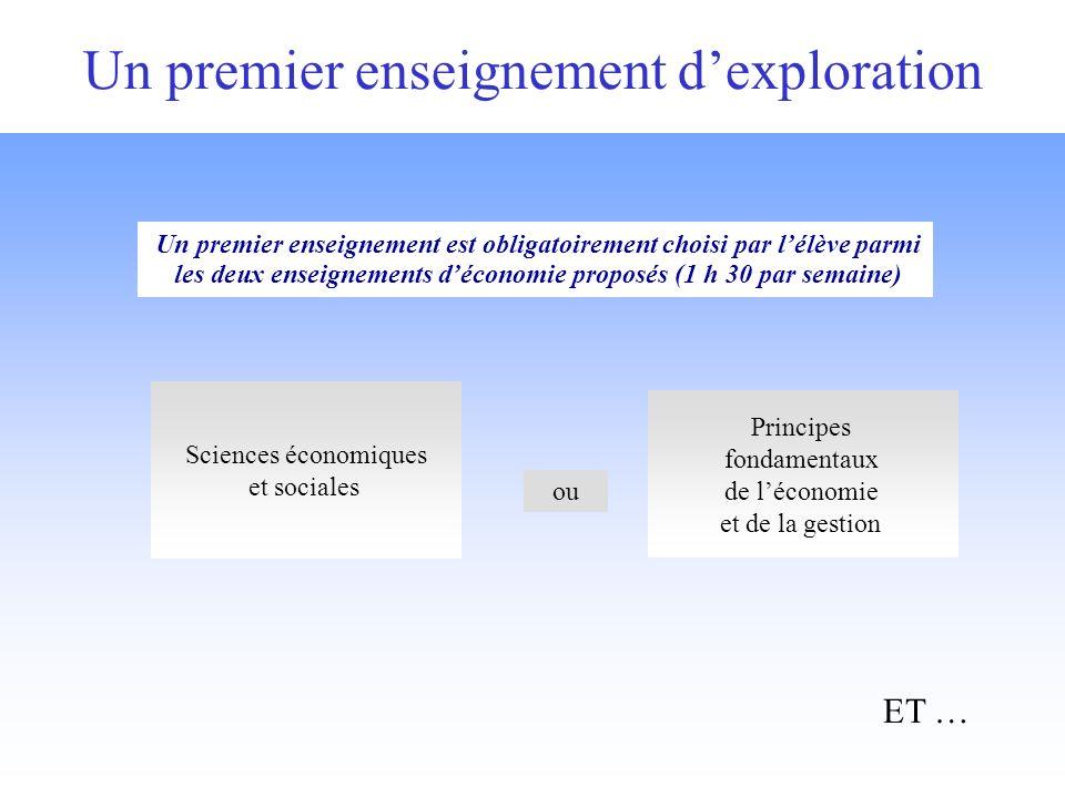 Un premier enseignement dexploration Sciences économiques et sociales ou Principes fondamentaux de léconomie et de la gestion ET … Un premier enseigne