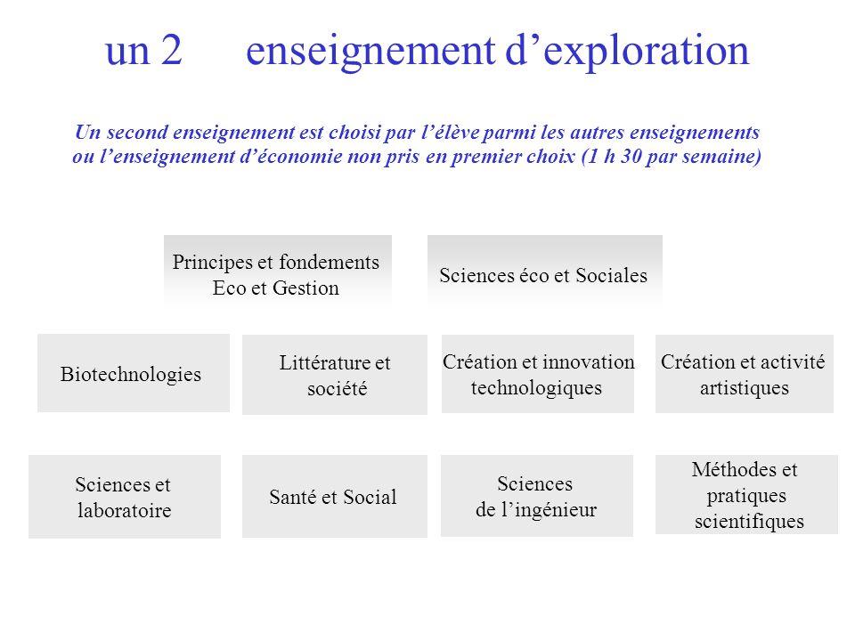 un 2 ème enseignement dexploration Sciences et laboratoire Sciences de lingénieur Création et activité artistiques Méthodes et pratiques scientifiques