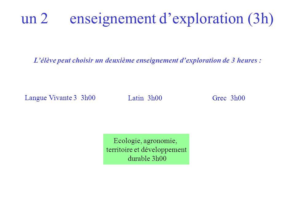 un 2 ème enseignement dexploration (3h) Langue Vivante 3 3h00 Grec 3h00 Ecologie, agronomie, territoire et développement durable 3h00 Lélève peut choi