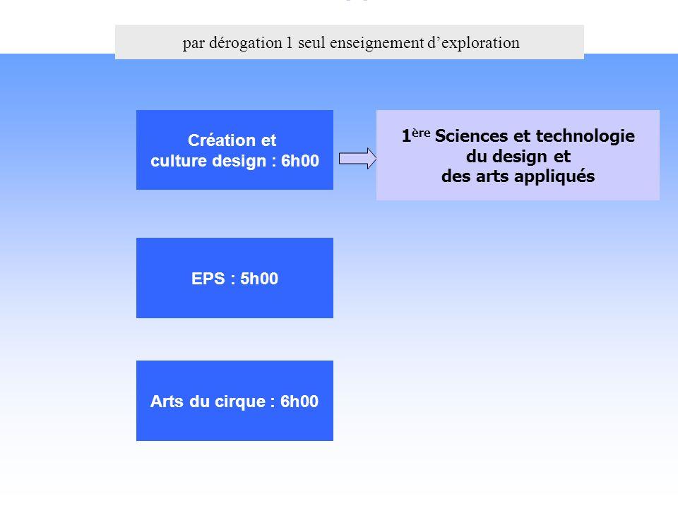 par dérogation 1 seul enseignement dexploration Création et culture design : 6h00 1 ère Sciences et technologie du design et des arts appliqués Arts du cirque : 6h00 EPS : 5h00 OU