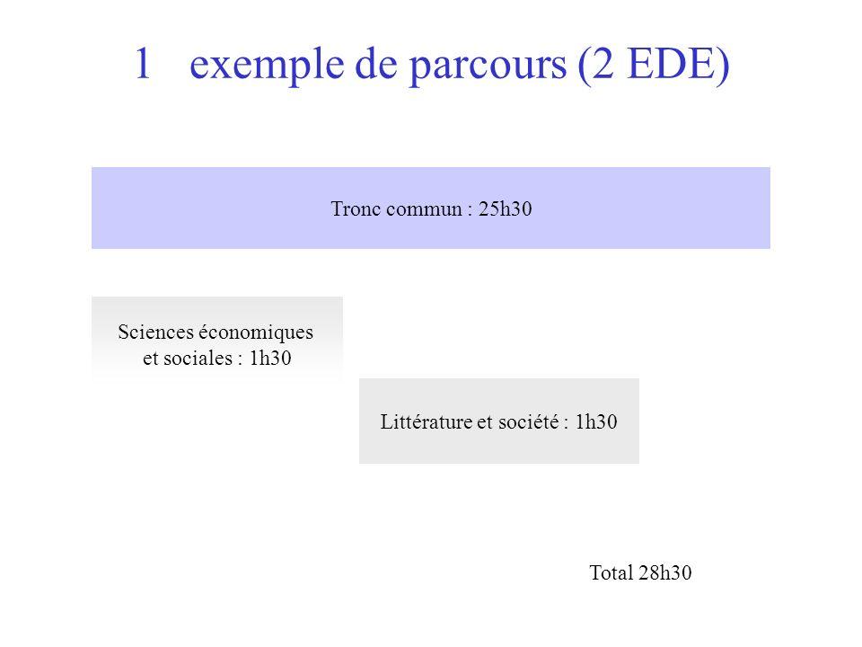 1 er exemple de parcours (2 EDE) Tronc commun : 25h30 Sciences économiques et sociales : 1h30 Littérature et société : 1h30 Total 28h30