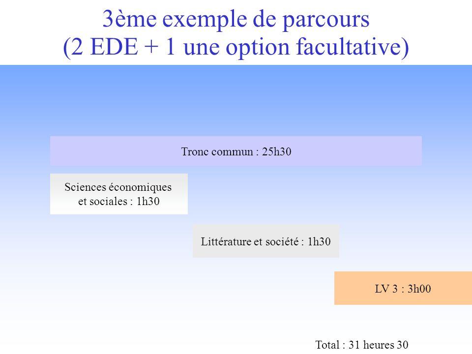 3ème exemple de parcours (2 EDE + 1 une option facultative) Tronc commun : 25h30 Sciences économiques et sociales : 1h30 Total : 31 heures 30 Littérature et société : 1h30 LV 3 : 3h00