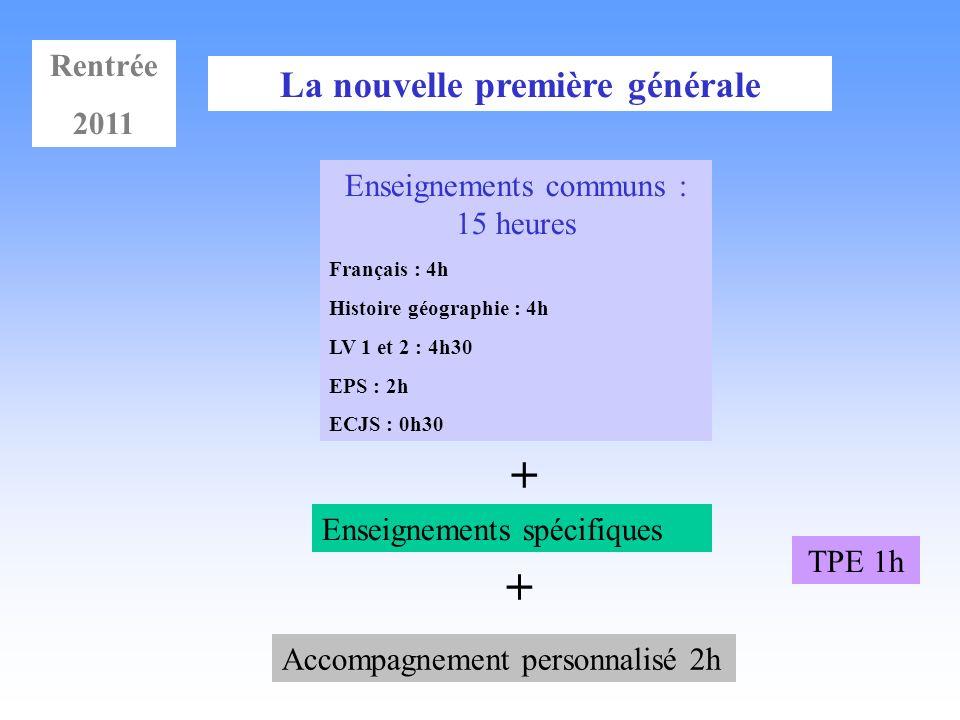 La nouvelle première générale Enseignements communs : 15 heures Français : 4h Histoire géographie : 4h LV 1 et 2 : 4h30 EPS : 2h ECJS : 0h30 + Enseignements spécifiques + Accompagnement personnalisé 2h TPE 1h Rentrée 2011