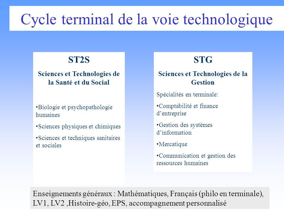 Cycle terminal de la voie technologique Enseignements généraux : Mathématiques, Français (philo en terminale), LV1, LV2,Histoire-géo, EPS, accompagnem