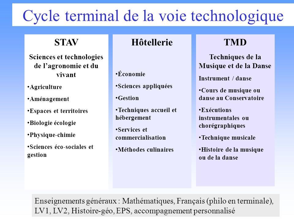Cycle terminal de la voie technologique Enseignements généraux : Mathématiques, Français (philo en terminale), LV1, LV2, Histoire-géo, EPS, accompagne