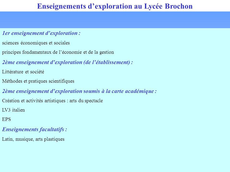 Enseignements dexploration au Lycée Brochon 1er enseignement dexploration : sciences économiques et sociales principes fondamentaux de léconomie et de