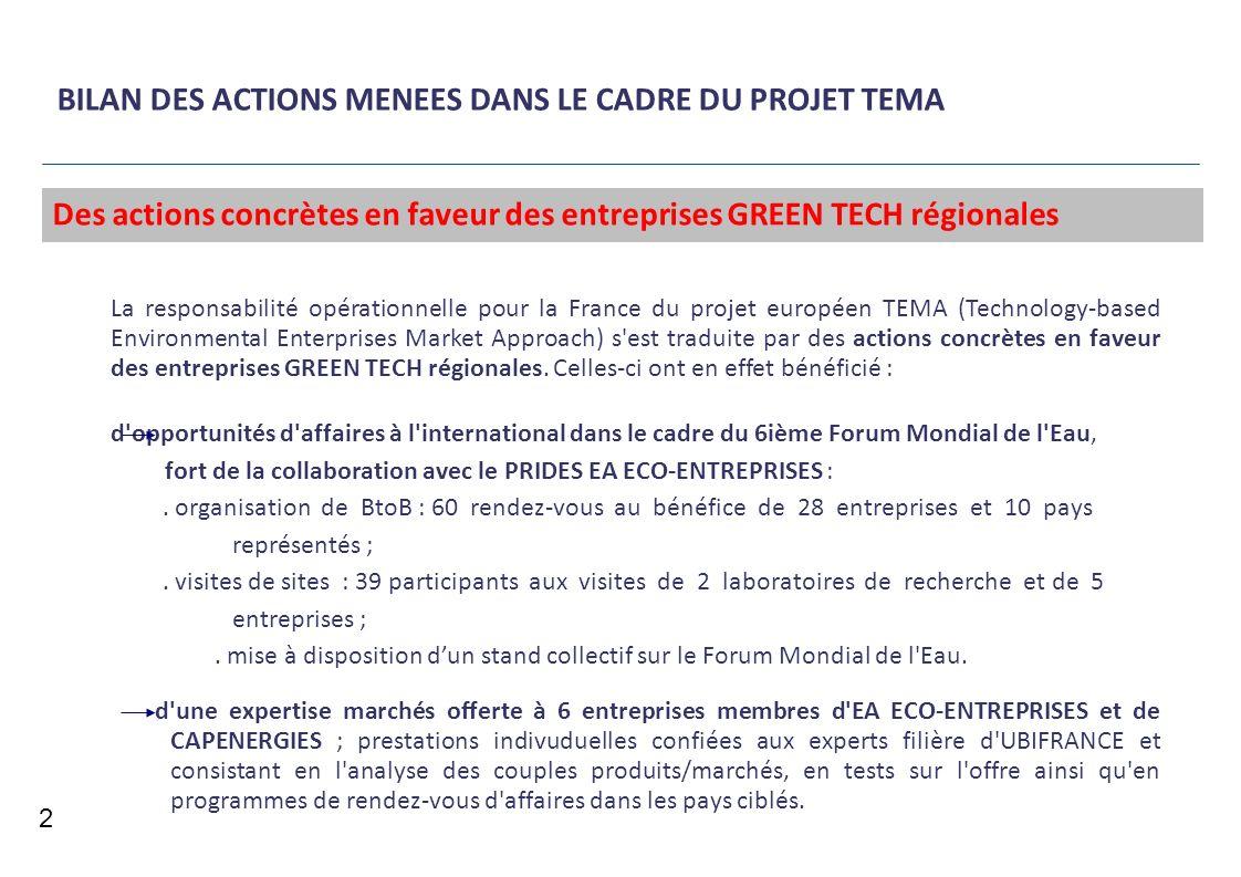 BILAN DES ACTIONS MENEES DANS LE CADRE DU PROJET TEMA 3 1.1 Avec le PRIDES EA ECO-ENTREPRISES : 1.1.1 : Collaboration à la création du Réseau Mondial des PME de l Eau baptisé I-NOWS (International Network Of Water SME s) / (évènement labellisé Forum Mondial de l Eau) L objectif commun étant de favoriser la promotion à l international des entreprises membres de ce réseau, via notamment les échanges d information et de bonnes pratiques ainsi que le transfert de technologies entre PME du secteur de l eau.