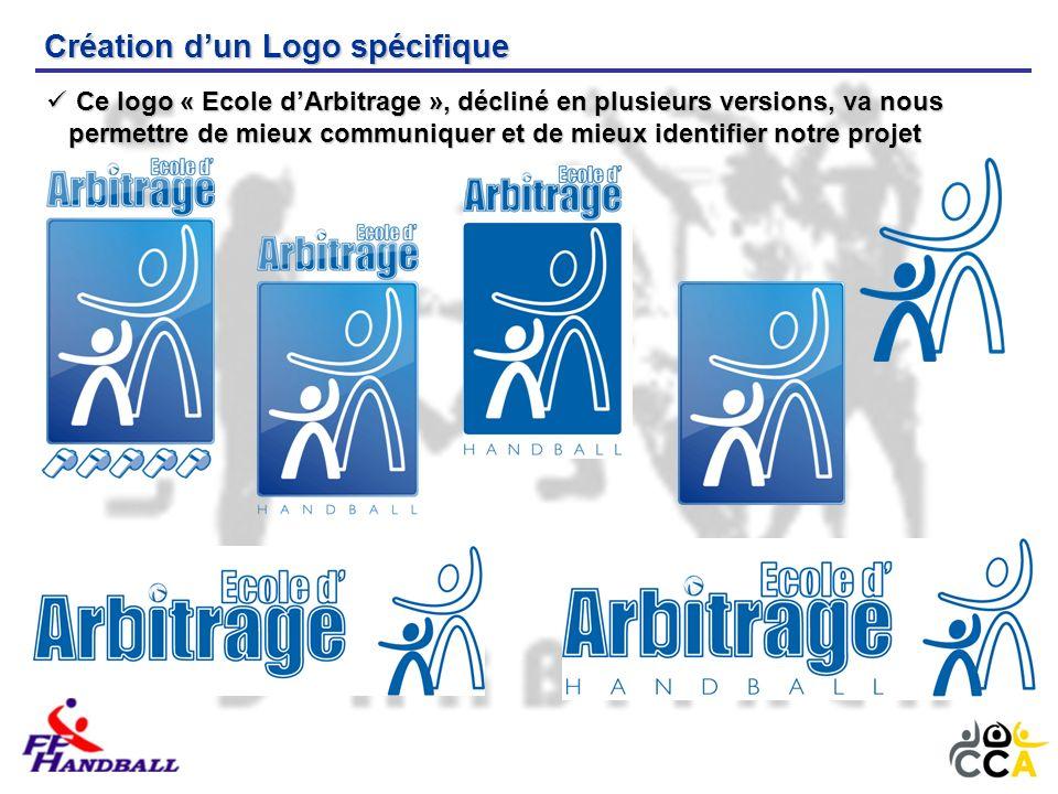 Création dun Logo spécifique Ce logo « Ecole dArbitrage », décliné en plusieurs versions, va nous permettre de mieux communiquer et de mieux identifier notre projet Ce logo « Ecole dArbitrage », décliné en plusieurs versions, va nous permettre de mieux communiquer et de mieux identifier notre projet