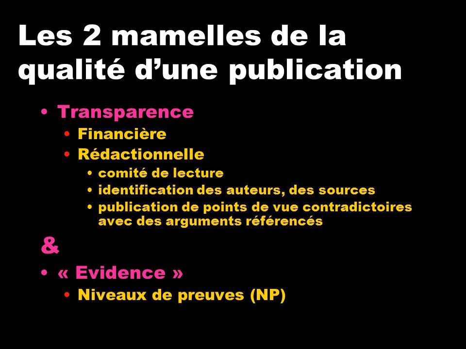 Les 2 mamelles de la qualité dune publication Transparence Financière Rédactionnelle comité de lecture identification des auteurs, des sources publication de points de vue contradictoires avec des arguments référencés & « Evidence » Niveaux de preuves (NP)