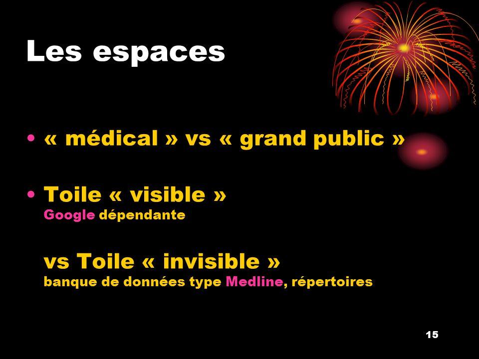 15 Les espaces « médical » vs « grand public » Toile « visible » Google dépendante vs Toile « invisible » banque de données type Medline, répertoires