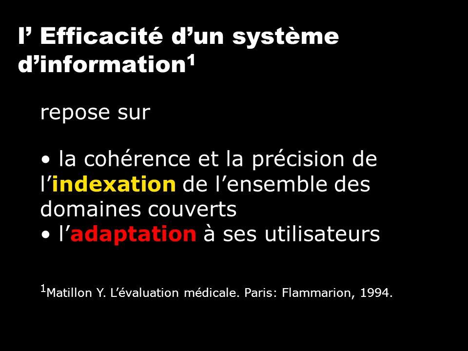 l Efficacité dun système dinformation 1 repose sur la cohérence et la précision de lindexation de lensemble des domaines couverts ladaptation à ses utilisateurs 1 Matillon Y.
