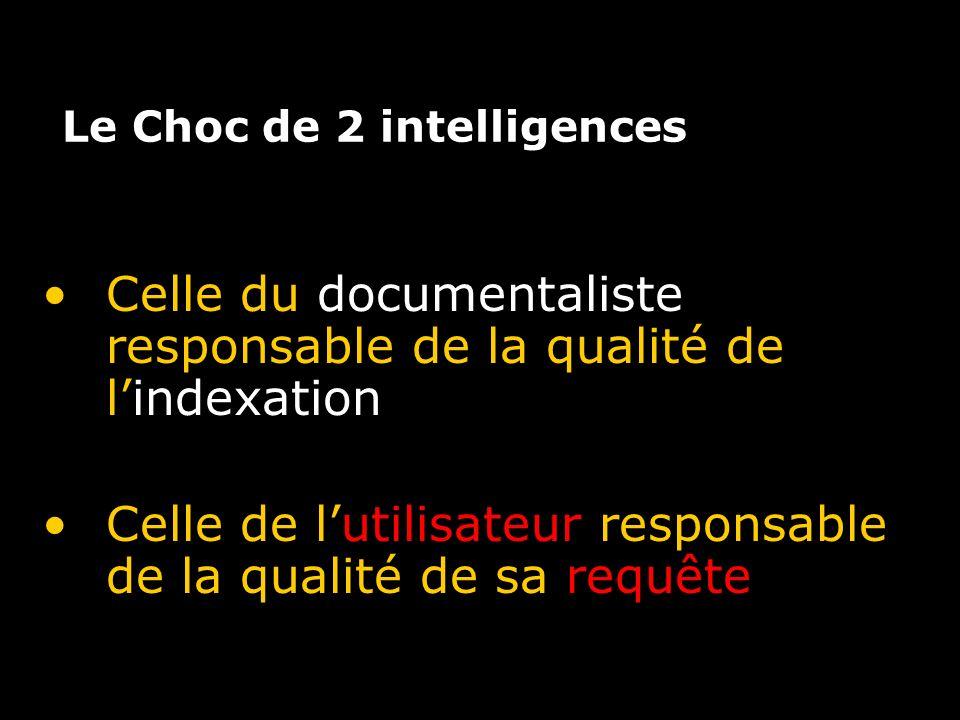 Le Choc de 2 intelligences Celle du documentaliste responsable de la qualité de lindexation Celle de lutilisateur responsable de la qualité de sa requ