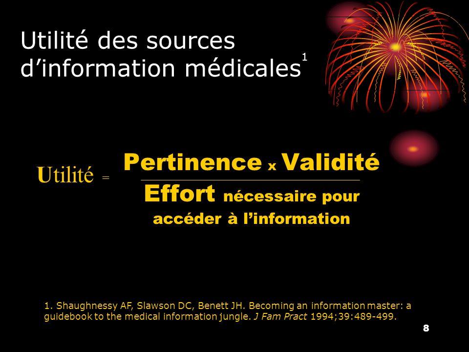 8 Utilité des sources dinformation médicales 1 Pertinence x Validité Effort nécessaire pour accéder à linformation Utilité = 1.