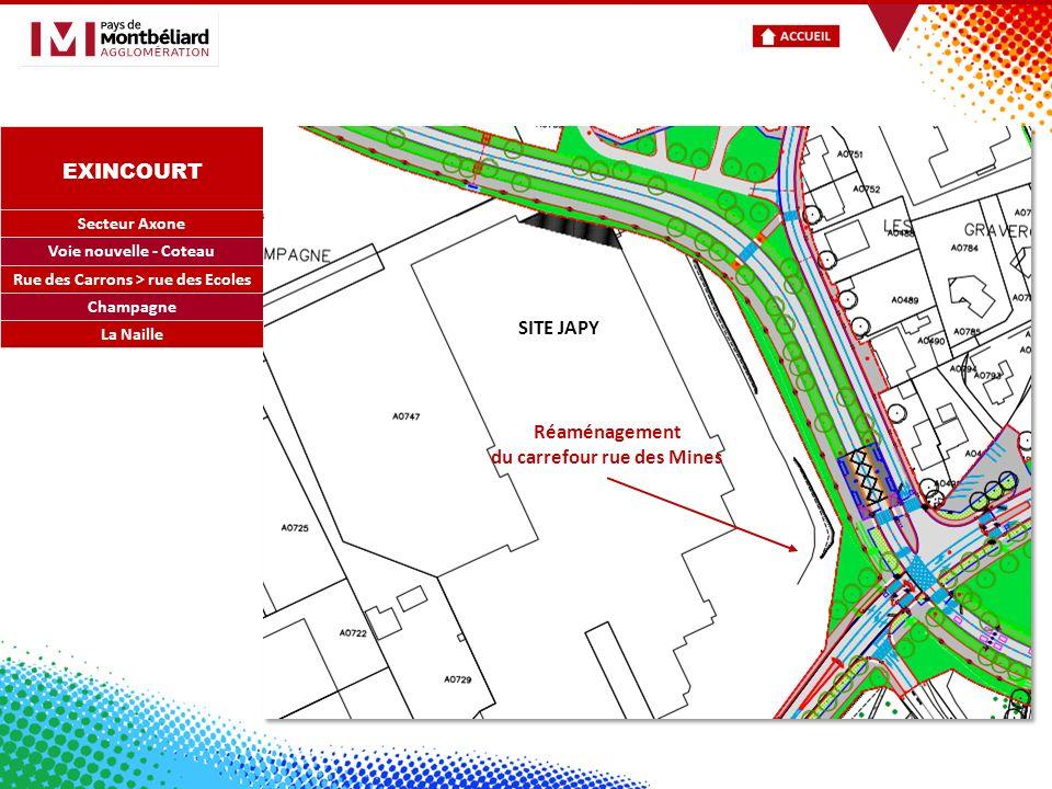 EXINCOURT Secteur Axone Voie nouvelle - Coteau Rue des Carrons > rue des Ecoles Champagne Réaménagement du carrefour rue des Mines SITE JAPY La Naille