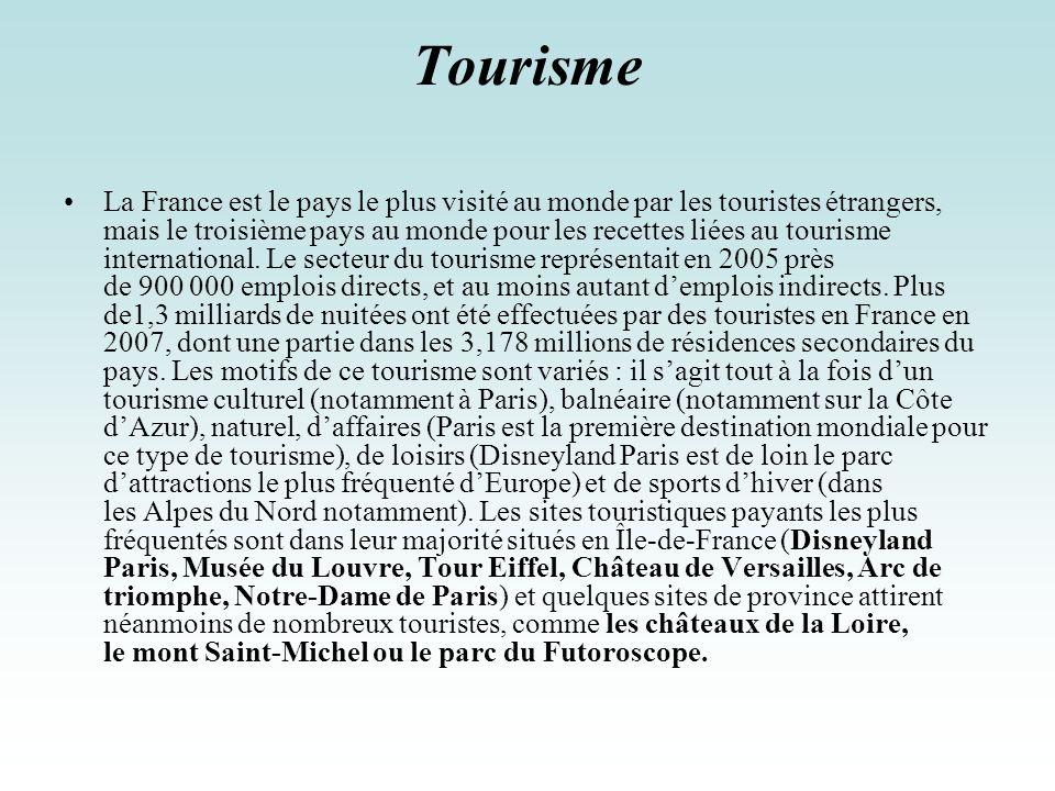 Tourisme La France est le pays le plus visité au monde par les touristes étrangers, mais le troisième pays au monde pour les recettes liées au tourism