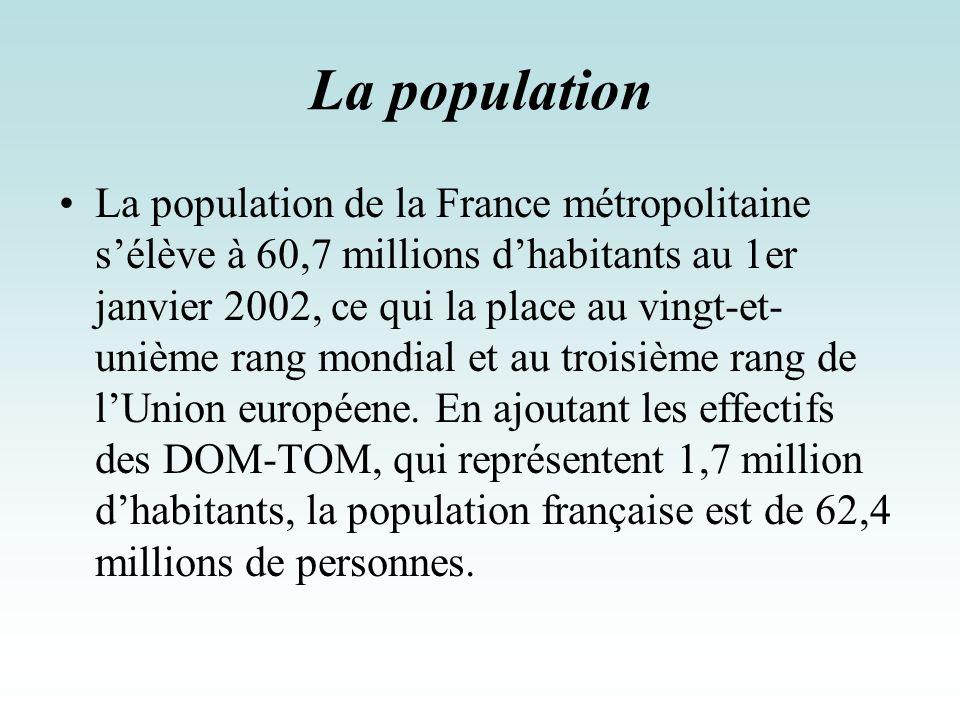 La population La population de la France métropolitaine sélève à 60,7 millions dhabitants au 1er janvier 2002, ce qui la place au vingt-et- unième ran