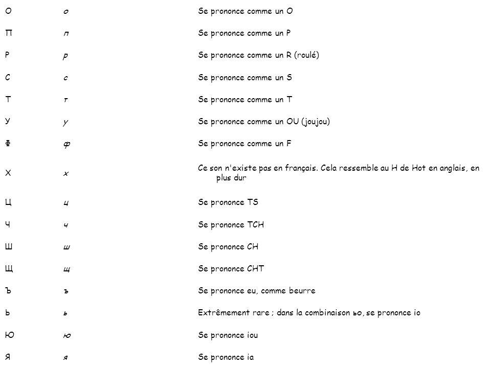 ОоSe prononce comme un O ПпSe prononce comme un P РрSe prononce comme un R (roulé) СсSe prononce comme un S ТтSe prononce comme un T УуSe prononce comme un OU (joujou) ФфSe prononce comme un F Хх Ce son n existe pas en français.