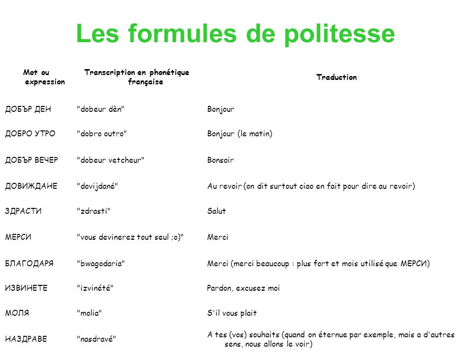 Les formules de politesse Mot ou expression Transcription en phonétique française Traduction ДОБЪР ДЕН