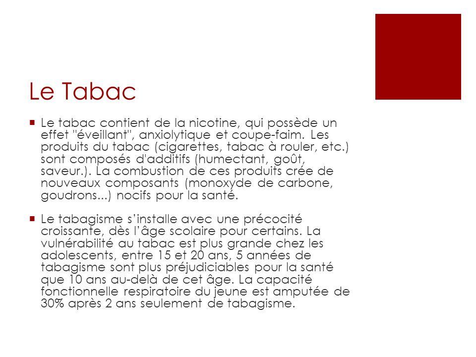 Le Tabac Le tabac contient de la nicotine, qui possède un effet éveillant , anxiolytique et coupe-faim.