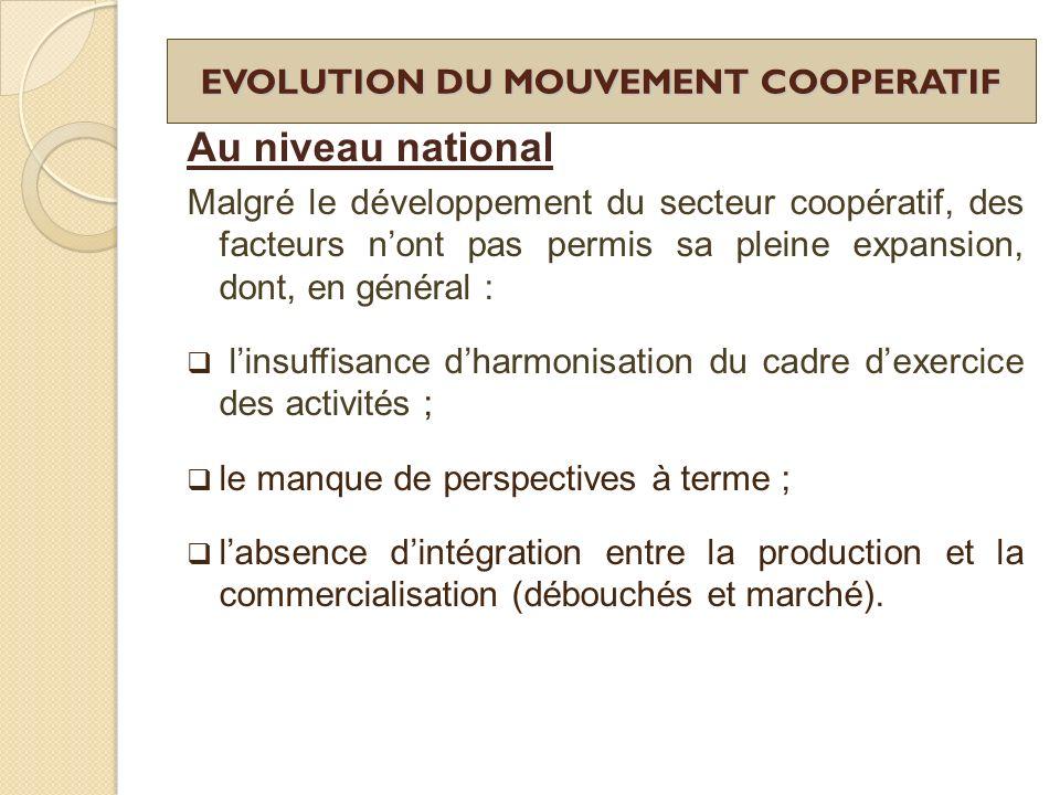 EVOLUTION DU MOUVEMENT COOPERATIF Au niveau national Malgré le développement du secteur coopératif, des facteurs nont pas permis sa pleine expansion,