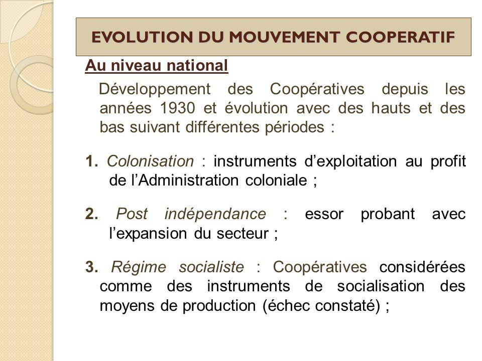 EVOLUTION DU MOUVEMENT COOPERATIF Au niveau national Développement des Coopératives depuis les années 1930 et évolution avec des hauts et des bas suiv