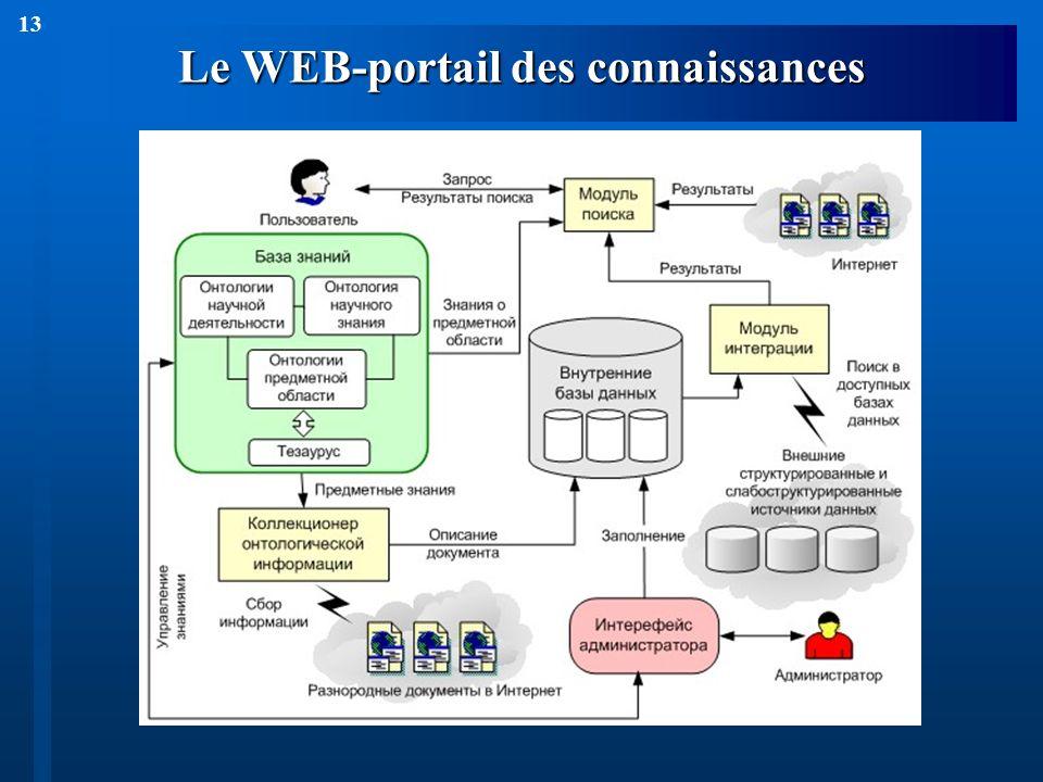13 Le WEB-portail des connaissances