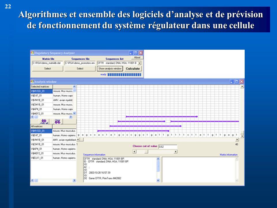 22 Algorithmes et ensemble des logiciels danalyse et de prévision de fonctionnement du système régulateur dans une cellule