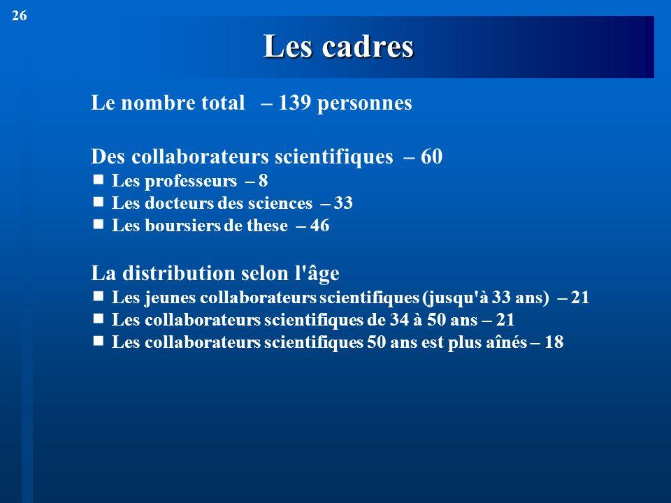 26 Les cadres Le nombre total – 139 personnes Des collaborateurs scientifiques – 60 Les professeurs – 8 Les docteurs des sciences – 33 Les boursiers d