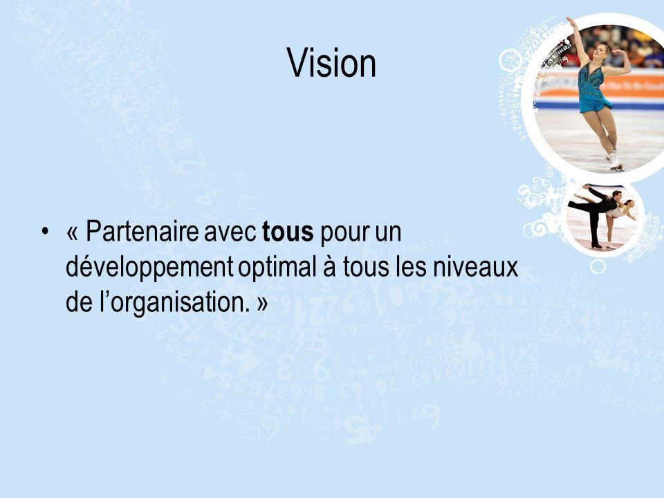 Mission La Fédération de patinage artistique du Québec a pour mandat de rendre accessible à tous, les programmes de Patinage Canada, que ce soit par amour, par plaisir ou pour atteindre lexcellence.