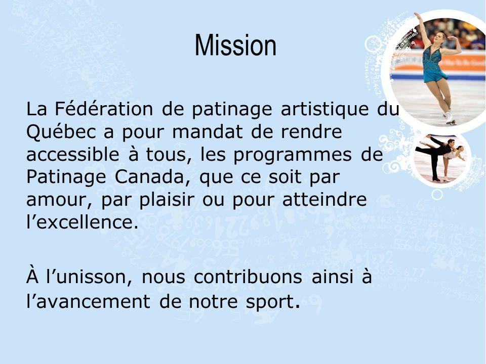 Mission La Fédération de patinage artistique du Québec a pour mandat de rendre accessible à tous, les programmes de Patinage Canada, que ce soit par a