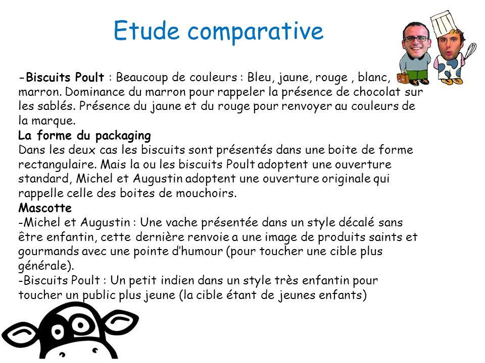 -Biscuits Poult : Beaucoup de couleurs : Bleu, jaune, rouge, blanc, marron.