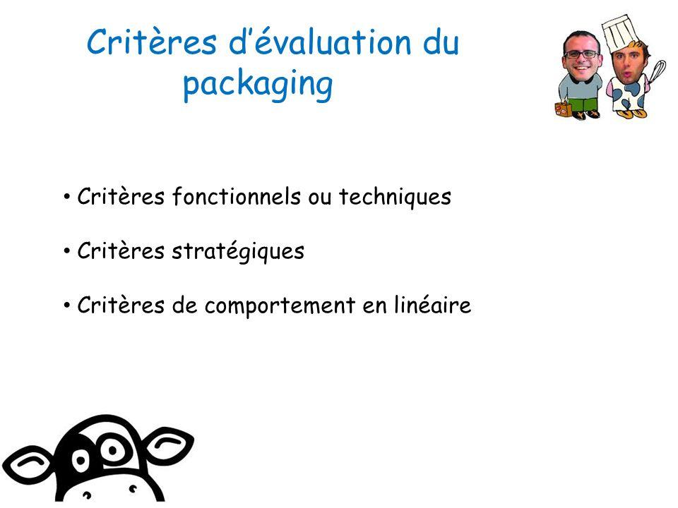 Critères dévaluation du packaging Critères fonctionnels ou techniques Critères stratégiques Critères de comportement en linéaire