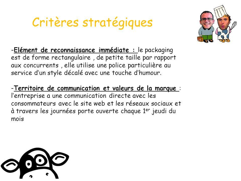 Critères stratégiques -Elément de reconnaissance immédiate : le packaging est de forme rectangulaire, de petite taille par rapport aux concurrents, el