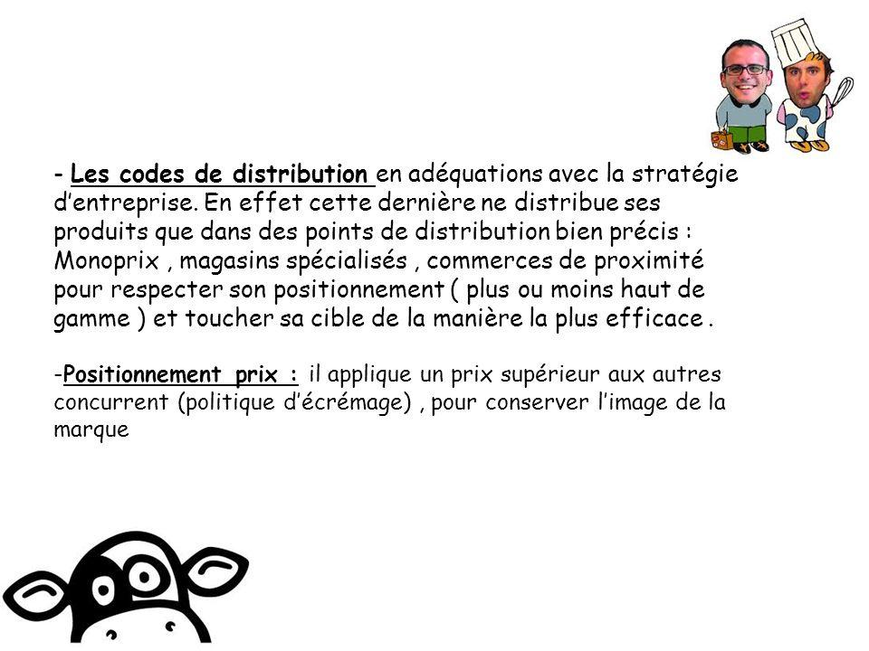 - Les codes de distribution en adéquations avec la stratégie dentreprise. En effet cette dernière ne distribue ses produits que dans des points de dis