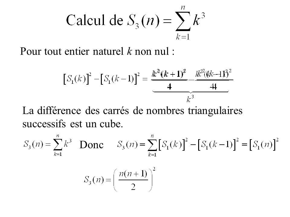Pour tout entier naturel k non nul : La différence des carrés de nombres triangulaires successifs est un cube. Donc
