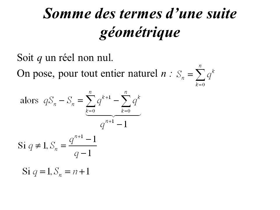Somme des termes dune suite géométrique Soit q un réel non nul. On pose, pour tout entier naturel n :