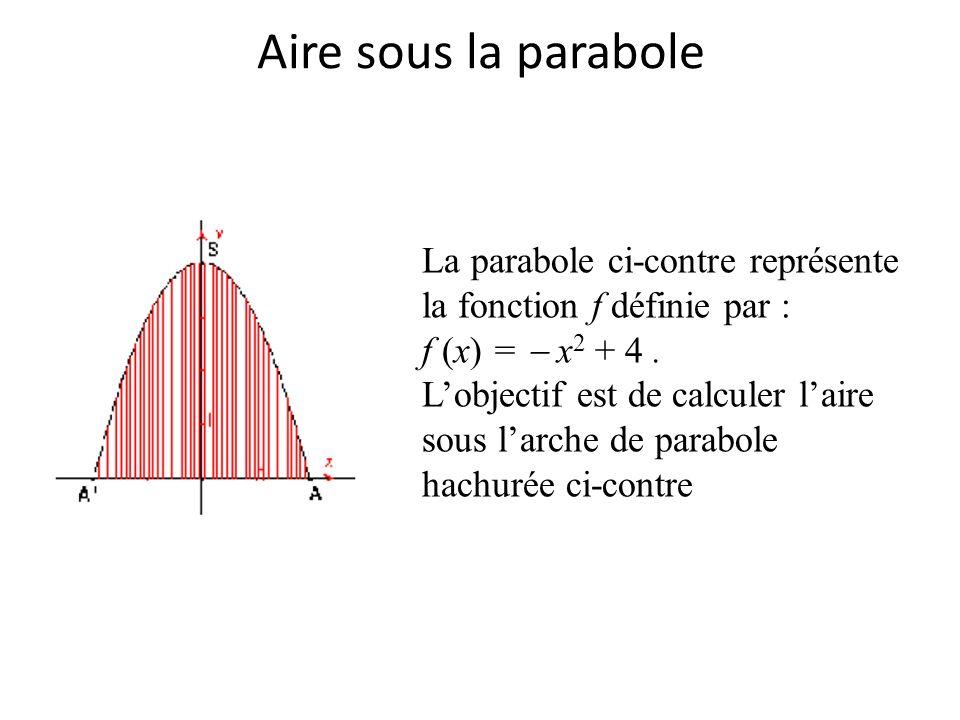 Aire sous la parabole La parabole ci-contre représente la fonction f définie par : f (x) = x 2 + 4. Lobjectif est de calculer laire sous larche de par