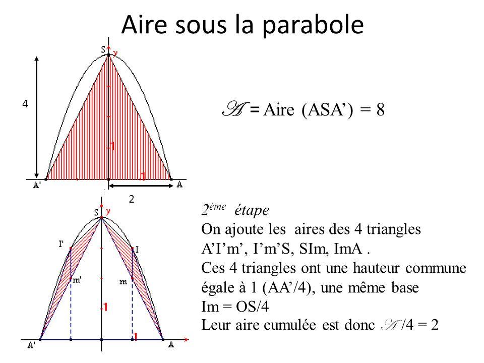 2 4 A = Aire (ASA) = 8 2 ème étape On ajoute les aires des 4 triangles AIm, ImS, SIm, ImA. Ces 4 triangles ont une hauteur commune égale à 1 (AA/4), u
