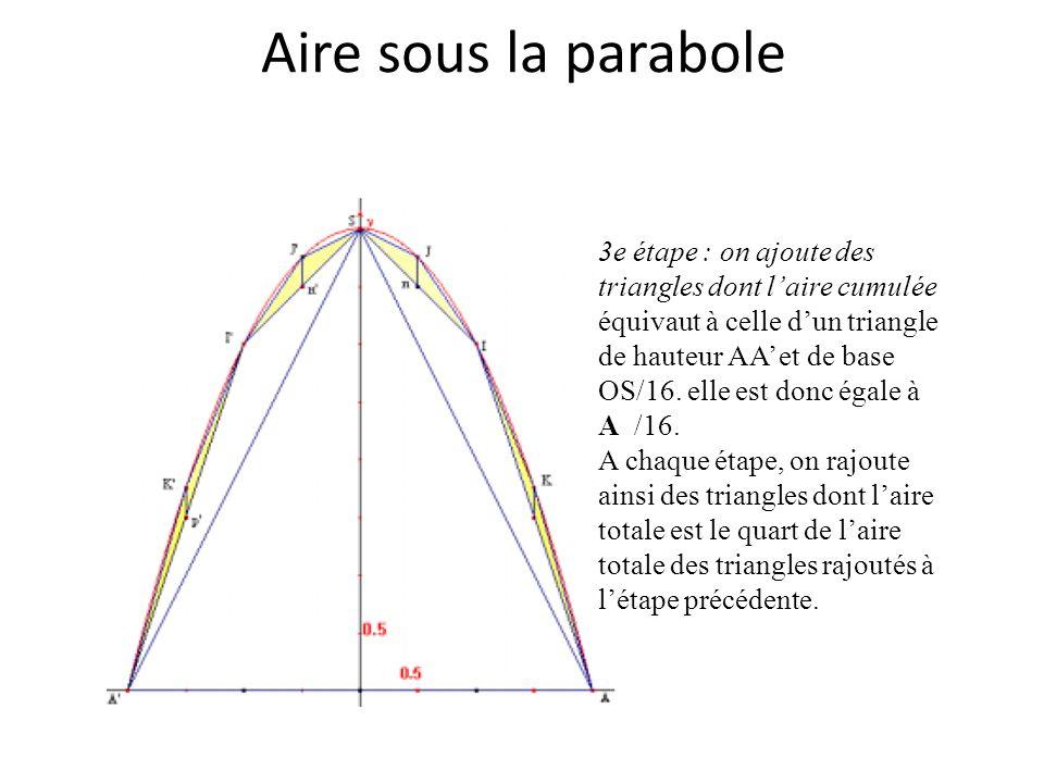 3e étape : on ajoute des triangles dont laire cumulée équivaut à celle dun triangle de hauteur AA et de base OS/16. elle est donc égale à A /16. A cha