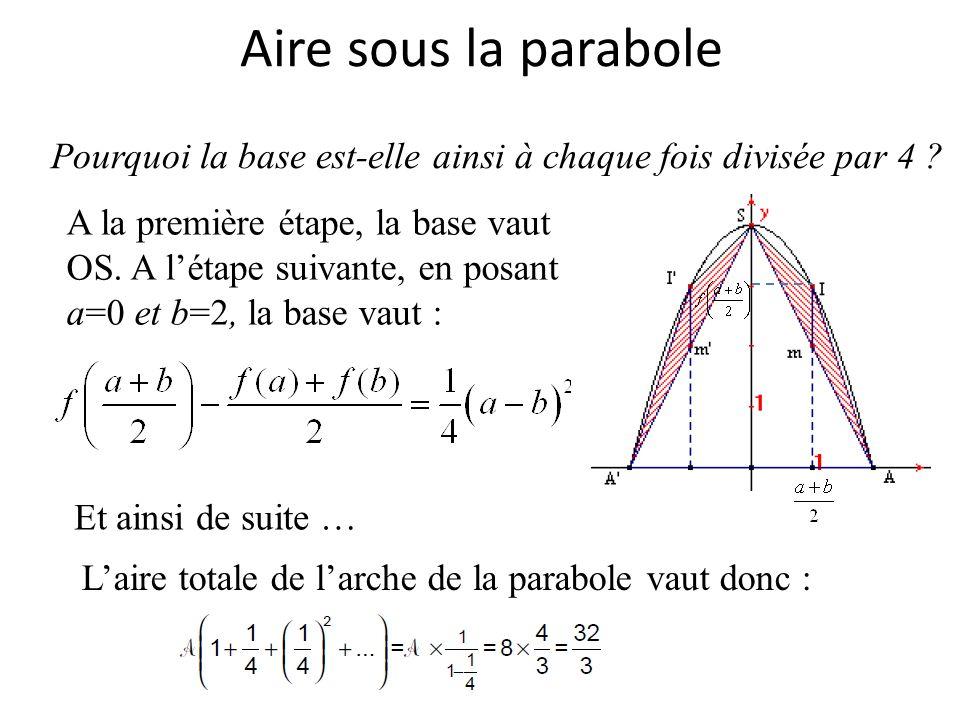 Pourquoi la base est-elle ainsi à chaque fois divisée par 4 ? A la première étape, la base vaut OS. A létape suivante, en posant a=0 et b=2, la base v